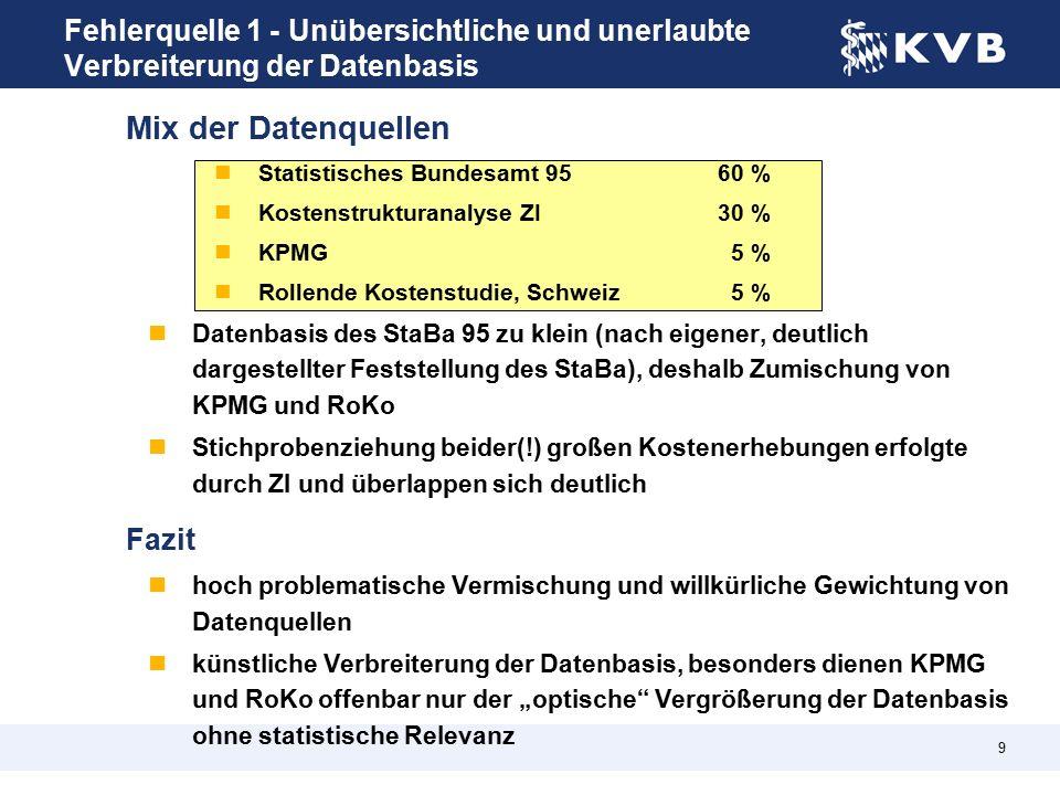 """9 Mix der Datenquellen Statistisches Bundesamt 95 60 % Kostenstrukturanalyse ZI 30 % KPMG 5 % Rollende Kostenstudie, Schweiz 5 % Datenbasis des StaBa 95 zu klein (nach eigener, deutlich dargestellter Feststellung des StaBa), deshalb Zumischung von KPMG und RoKo Stichprobenziehung beider(!) großen Kostenerhebungen erfolgte durch ZI und überlappen sich deutlich Fazit hoch problematische Vermischung und willkürliche Gewichtung von Datenquellen künstliche Verbreiterung der Datenbasis, besonders dienen KPMG und RoKo offenbar nur der """"optische Vergrößerung der Datenbasis ohne statistische Relevanz Fehlerquelle 1 - Unübersichtliche und unerlaubte Verbreiterung der Datenbasis"""
