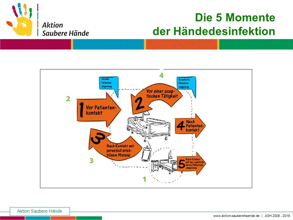 Aktion Saubere Hände Keine Chance den Krankenhausinfektionen www.aktion-sauberehaende.de | ASH 2008 - 2016 Die 5 Momente der Händedesinfektion