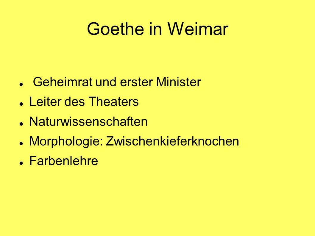 Goethe in Weimar Geheimrat und erster Minister Leiter des Theaters Naturwissenschaften Morphologie: Zwischenkieferknochen Farbenlehre