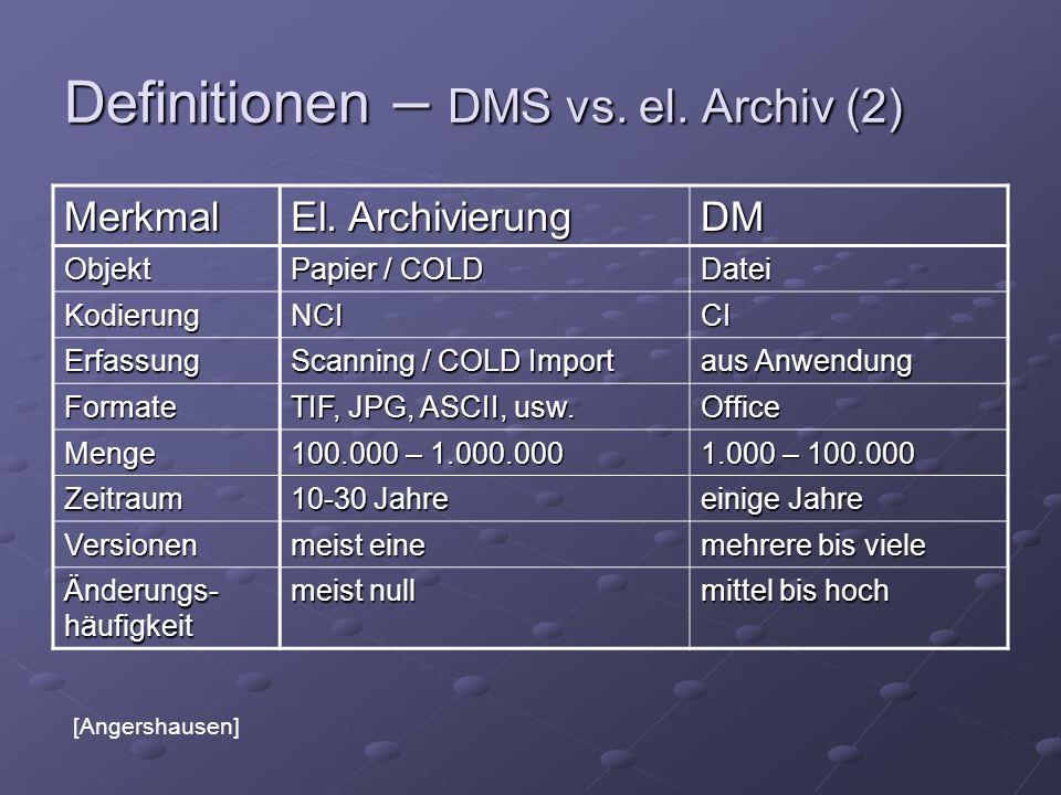 Definitionen – DMS vs. el. Archiv (2) Merkmal El.