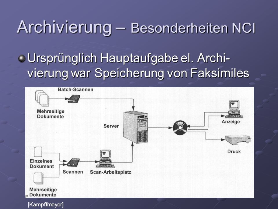 Archivierung – Besonderheiten NCI Ursprünglich Hauptaufgabe el.