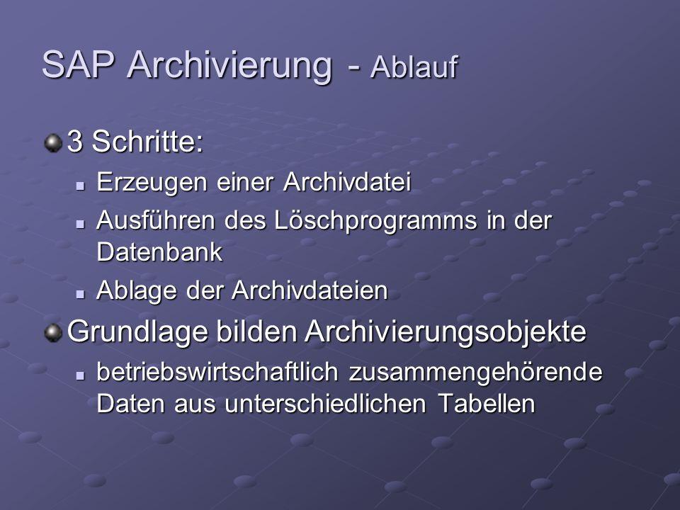 SAP Archivierung - Ablauf 3 Schritte: Erzeugen einer Archivdatei Erzeugen einer Archivdatei Ausführen des Löschprogramms in der Datenbank Ausführen des Löschprogramms in der Datenbank Ablage der Archivdateien Ablage der Archivdateien Grundlage bilden Archivierungsobjekte betriebswirtschaftlich zusammengehörende Daten aus unterschiedlichen Tabellen betriebswirtschaftlich zusammengehörende Daten aus unterschiedlichen Tabellen