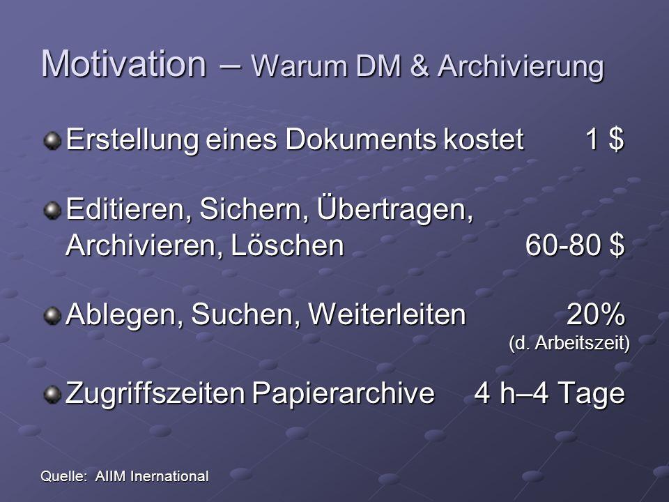 Motivation – Warum DM & Archivierung Erstellung eines Dokuments kostet 1 $ Editieren, Sichern, Übertragen, Archivieren, Löschen 60-80 $ Ablegen, Suchen, Weiterleiten 20% (d.