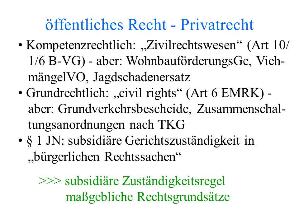 """öffentliches Recht - Privatrecht Kompetenzrechtlich: """"Zivilrechtswesen (Art 10/ 1/6 B-VG) - aber: WohnbauförderungsGe, Vieh- mängelVO, Jagdschadenersatz Grundrechtlich: """"civil rights (Art 6 EMRK) - aber: Grundverkehrsbescheide, Zusammenschal- tungsanordnungen nach TKG § 1 JN: subsidiäre Gerichtszuständigkeit in """"bürgerlichen Rechtssachen >>> subsidiäre Zuständigkeitsregel maßgebliche Rechtsgrundsätze"""