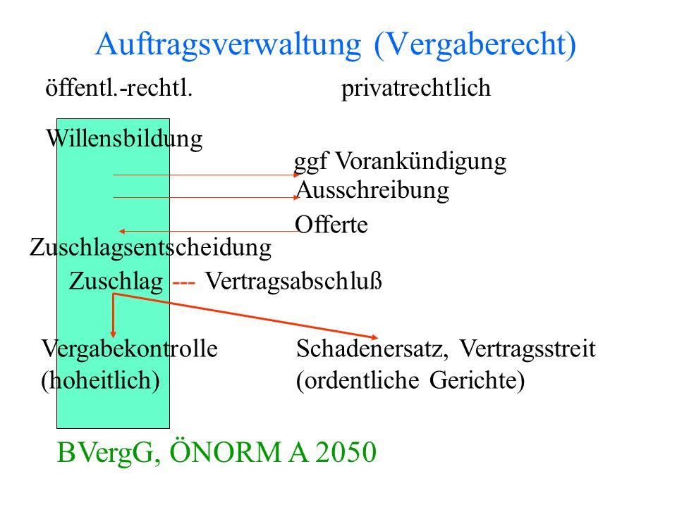 Auftragsverwaltung (Vergaberecht) öffentl.-rechtl.