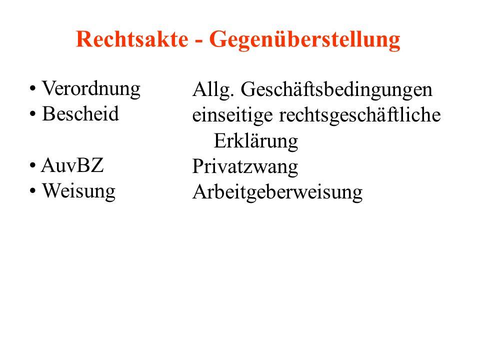 Rechtsakte - Gegenüberstellung Verordnung Bescheid AuvBZ Weisung Allg.