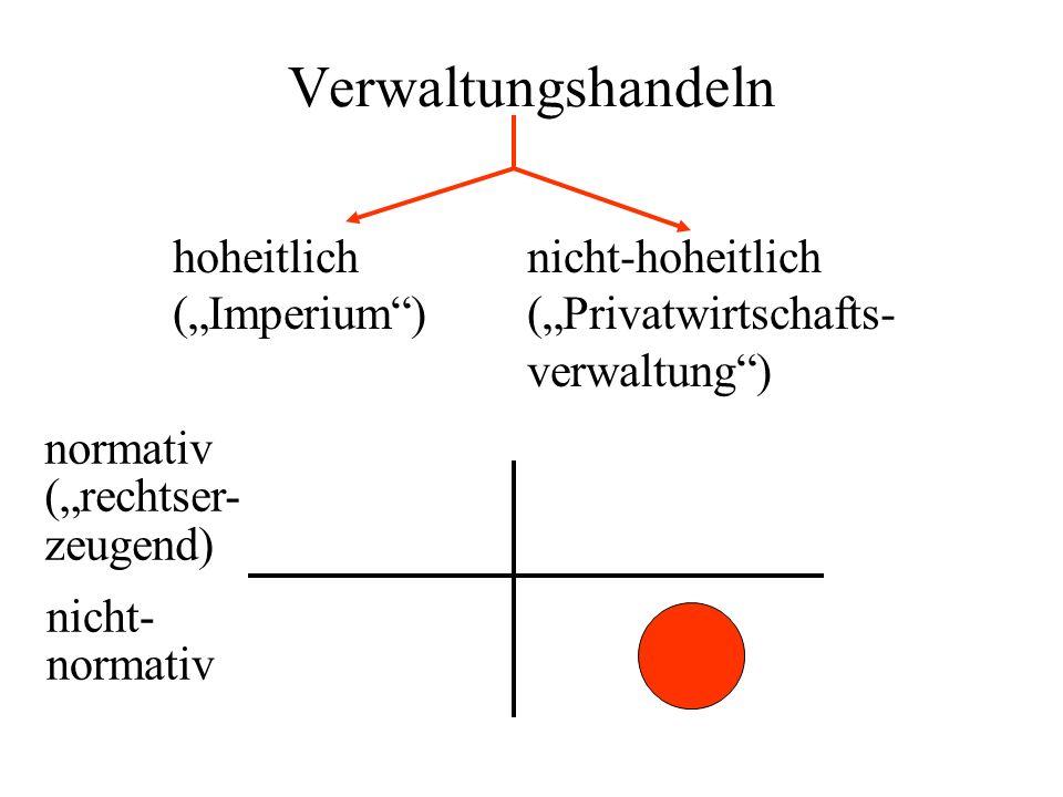 """Verwaltungshandeln hoheitlich (""""Imperium ) nicht-hoheitlich (""""Privatwirtschafts- verwaltung ) normativ (""""rechtser- zeugend) nicht- normativ"""