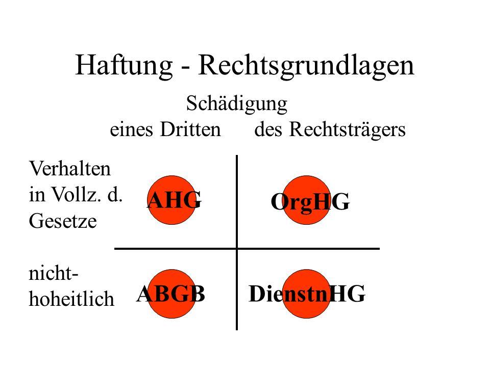 Haftung - Rechtsgrundlagen Schädigung eines Dritten des Rechtsträgers Verhalten in Vollz.