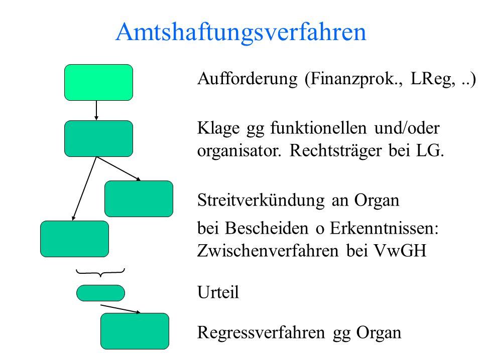 Amtshaftungsverfahren Aufforderung (Finanzprok., LReg,..) Klage gg funktionellen und/oder organisator.