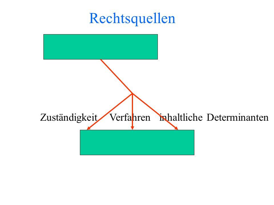Rechtsquellen Zuständigkeit Verfahren inhaltliche Determinanten