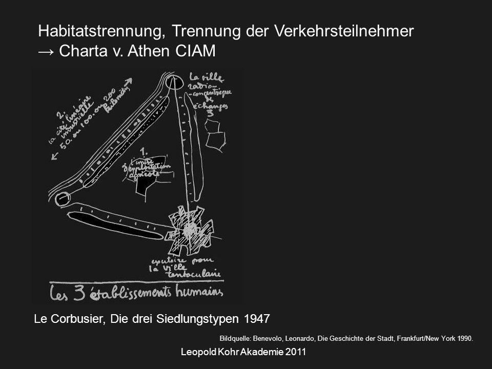 Leopold Kohr Akademie 2011 Le Corbusier, Die drei Siedlungstypen 1947 Bildquelle: Benevolo, Leonardo, Die Geschichte der Stadt, Frankfurt/New York 1990.