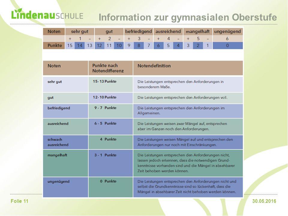 30.05.2016Folie 11 Information zur gymnasialen Oberstufe