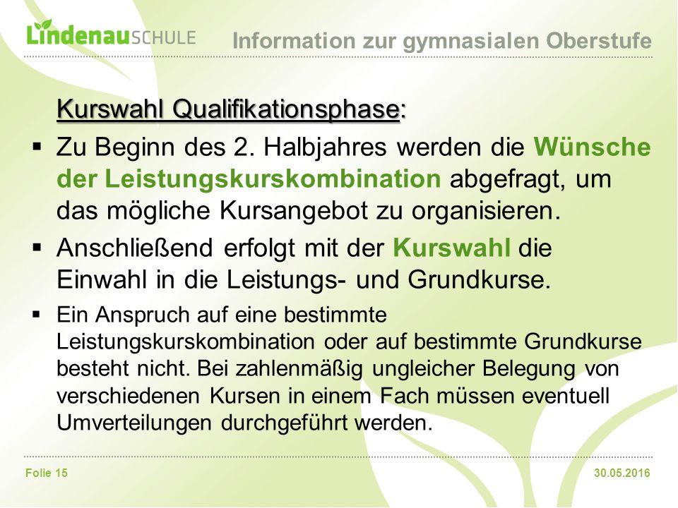 30.05.2016Folie 15 Information zur gymnasialen Oberstufe Kurswahl Qualifikationsphase:  Zu Beginn des 2.