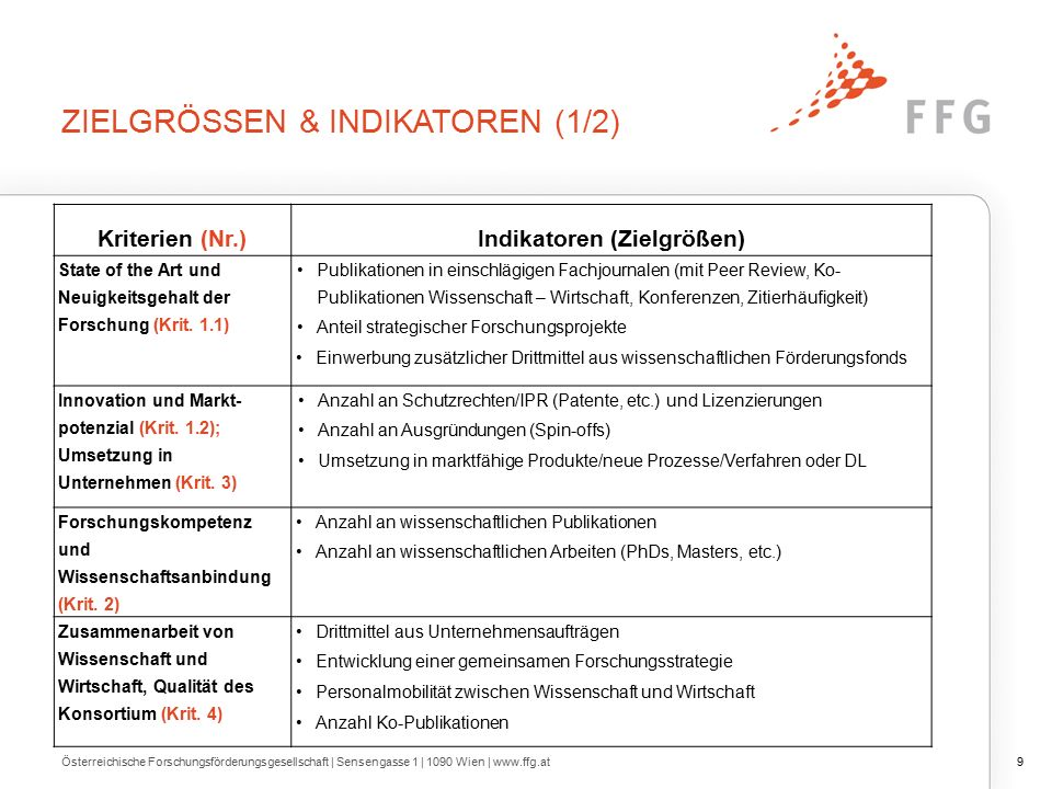 ZIELGRÖSSEN & INDIKATOREN (1/2) Österreichische Forschungsförderungsgesellschaft | Sensengasse 1 | 1090 Wien | www.ffg.at9 Kriterien (Nr.)Indikatoren (Zielgrößen) State of the Art und Neuigkeitsgehalt der Forschung (Krit.