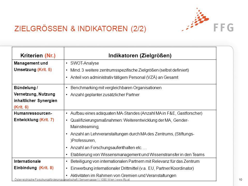 ZIELGRÖSSEN & INDIKATOREN (2/2) Österreichische Forschungsförderungsgesellschaft | Sensengasse 1 | 1090 Wien | www.ffg.at10 Kriterien (Nr.)Indikatoren (Zielgrößen) Management und Umsetzung (Krit.
