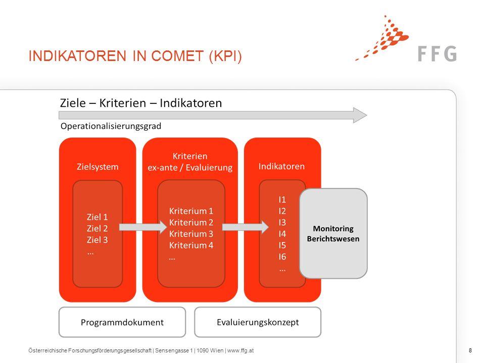 INDIKATOREN IN COMET (KPI) Österreichische Forschungsförderungsgesellschaft | Sensengasse 1 | 1090 Wien | www.ffg.at8