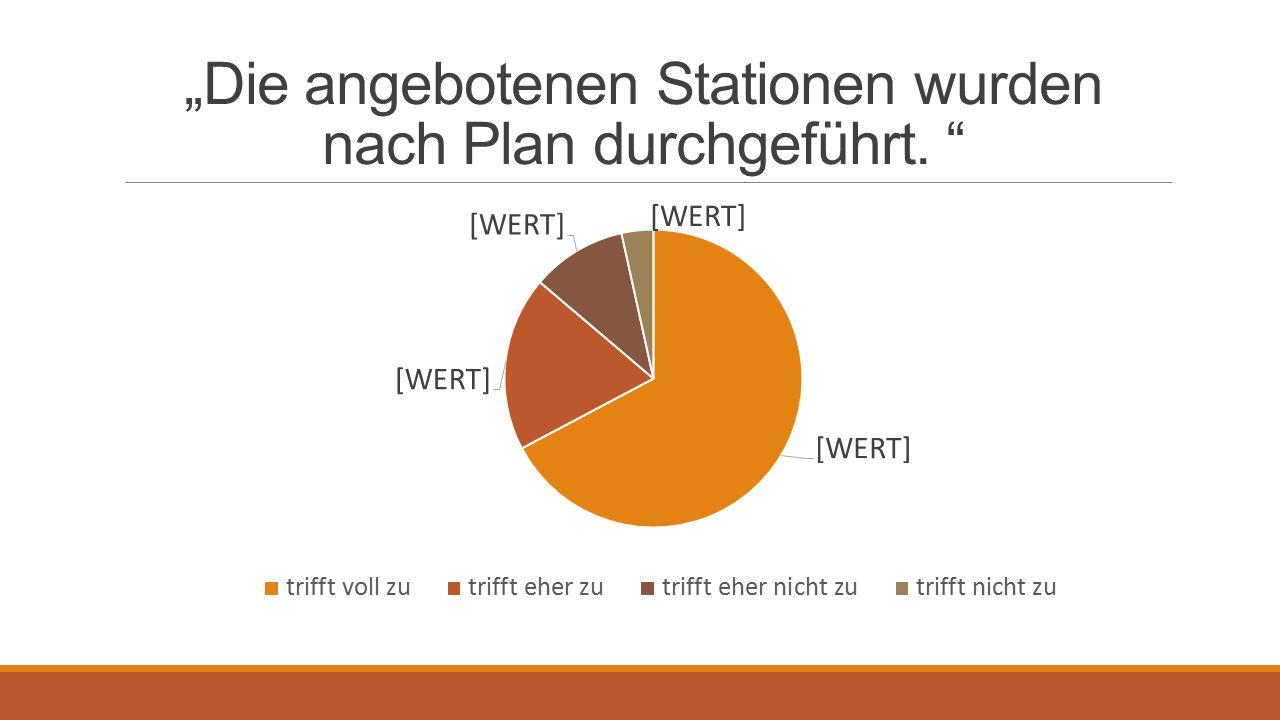 """""""Die angebotenen Stationen wurden nach Plan durchgeführt."""