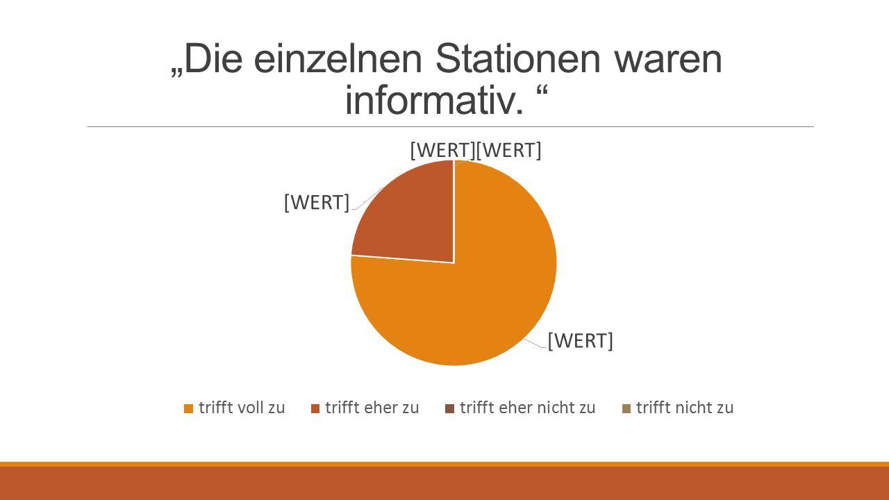 """""""Die einzelnen Stationen waren informativ."""
