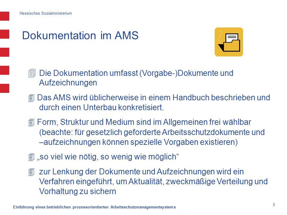 Hessisches Sozialministerium Einführung eines betrieblichen prozessorientierten Arbeitsschutzmanagementsystems 3 Dokumentation im AMS  Die Dokumentation umfasst (Vorgabe-)Dokumente und Aufzeichnungen  Das AMS wird üblicherweise in einem Handbuch beschrieben und durch einen Unterbau konkretisiert.