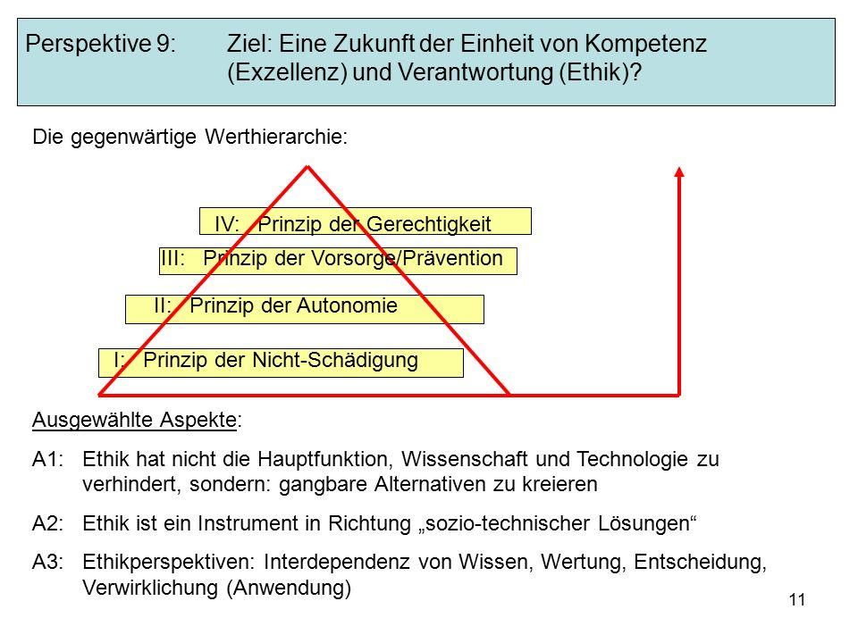 11 Perspektive 9:Ziel: Eine Zukunft der Einheit von Kompetenz (Exzellenz) und Verantwortung (Ethik).