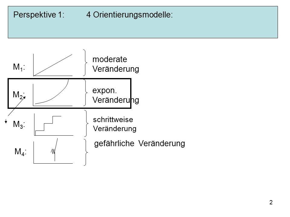 2 Perspektive 1: 4 Orientierungsmodelle: schrittweise Veränderung moderate Veränderung M3:M3: M4:M4: gefährliche Veränderung M2:M2: expon.