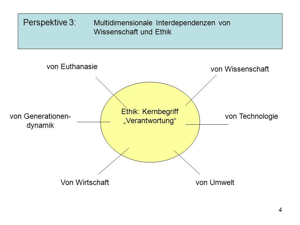 """4 Perspektive 3: Multidimensionale Interdependenzen von Wissenschaft und Ethik Ethik: Kernbegriff """"Verantwortung von Wissenschaft von Technologie von UmweltVon Wirtschaft von Generationen- dynamik von Euthanasie"""