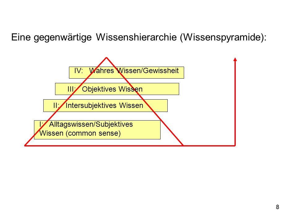 8 Eine gegenwärtige Wissenshierarchie (Wissenspyramide): IV: Wahres Wissen/Gewissheit III: Objektives Wissen II: Intersubjektives Wissen I: Alltagswissen/Subjektives Wissen (common sense)