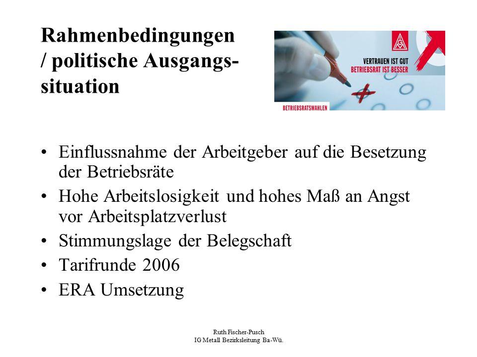 Ruth Fischer-Pusch IG Metall Bezirksleitung Ba-Wü. Rahmenbedingungen / politische Ausgangs- situation Einflussnahme der Arbeitgeber auf die Besetzung