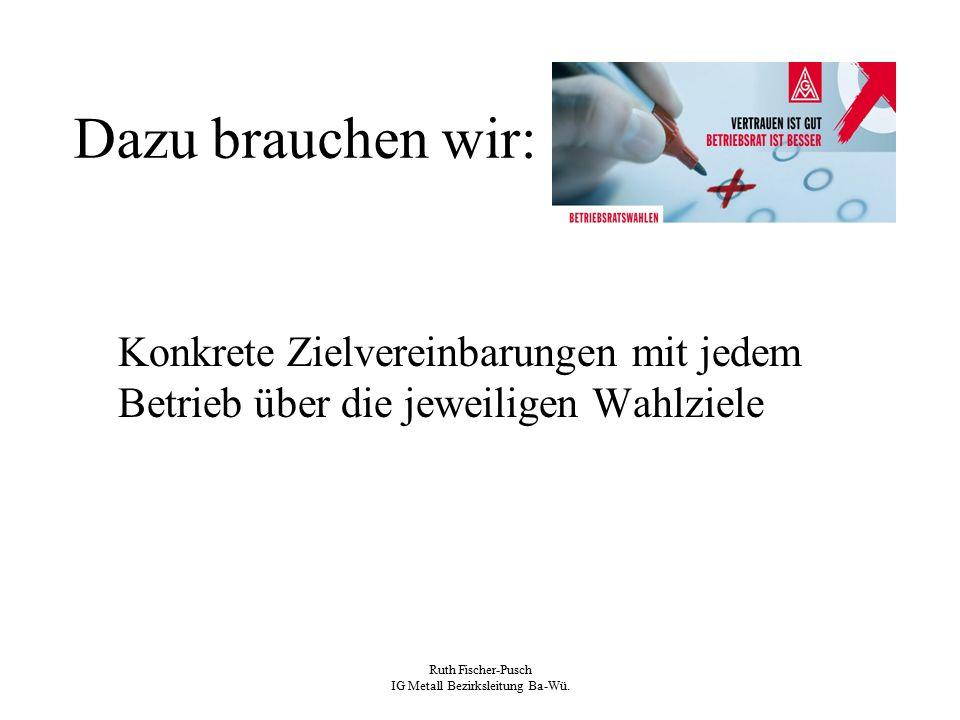 Ruth Fischer-Pusch IG Metall Bezirksleitung Ba-Wü. Dazu brauchen wir: Konkrete Zielvereinbarungen mit jedem Betrieb über die jeweiligen Wahlziele