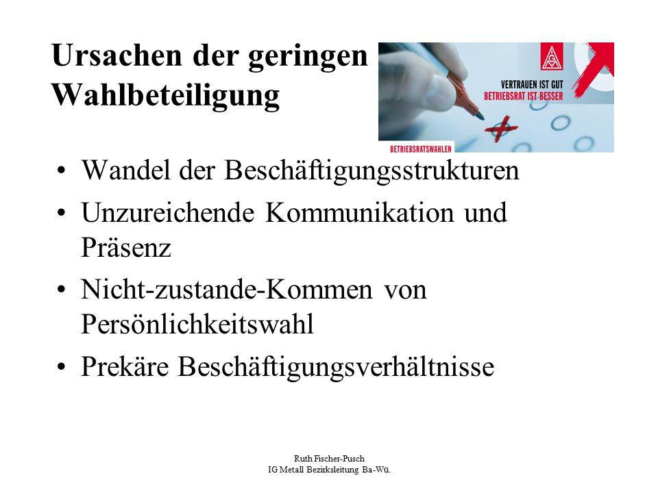 Ruth Fischer-Pusch IG Metall Bezirksleitung Ba-Wü. Ursachen der geringen Wahlbeteiligung Wandel der Beschäftigungsstrukturen Unzureichende Kommunikati