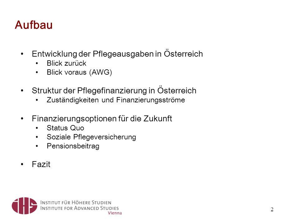 Aufbau Entwicklung der Pflegeausgaben in Österreich Blick zurück Blick voraus (AWG) Struktur der Pflegefinanzierung in Österreich Zuständigkeiten und Finanzierungsströme Finanzierungsoptionen für die Zukunft Status Quo Soziale Pflegeversicherung Pensionsbeitrag Fazit 2