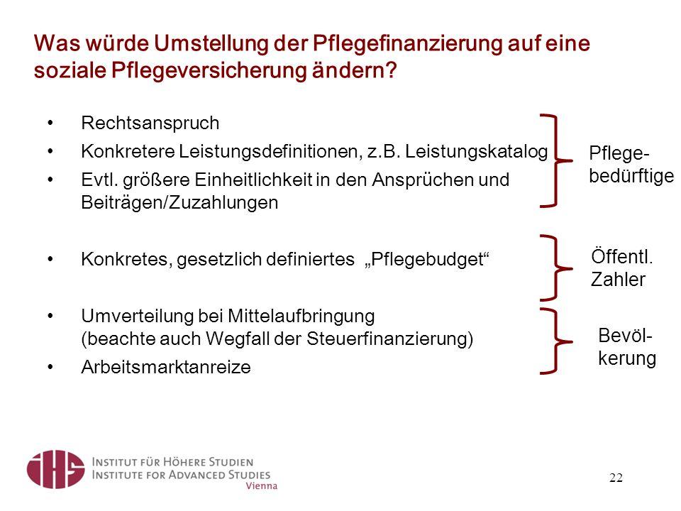 Was würde Umstellung der Pflegefinanzierung auf eine soziale Pflegeversicherung ändern? Rechtsanspruch Konkretere Leistungsdefinitionen, z.B. Leistung