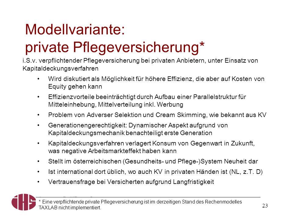 Modellvariante: private Pflegeversicherung* i.S.v. verpflichtender Pflegeversicherung bei privaten Anbietern, unter Einsatz von Kapitaldeckungsverfahr