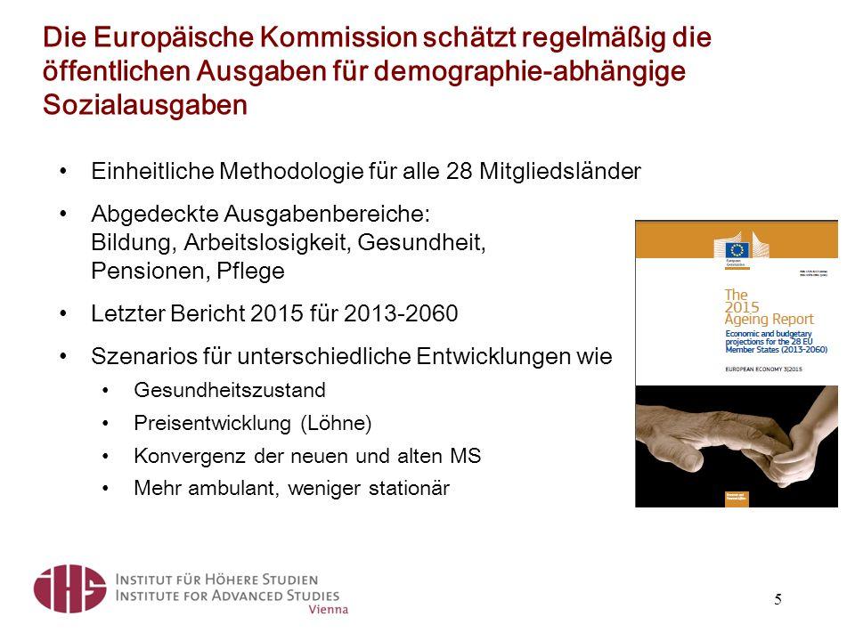 Die Europäische Kommission schätzt regelmäßig die öffentlichen Ausgaben für demographie-abhängige Sozialausgaben 5 Einheitliche Methodologie für alle 28 Mitgliedsländer Abgedeckte Ausgabenbereiche: Bildung, Arbeitslosigkeit, Gesundheit, Pensionen, Pflege Letzter Bericht 2015 für 2013-2060 Szenarios für unterschiedliche Entwicklungen wie Gesundheitszustand Preisentwicklung (Löhne) Konvergenz der neuen und alten MS Mehr ambulant, weniger stationär