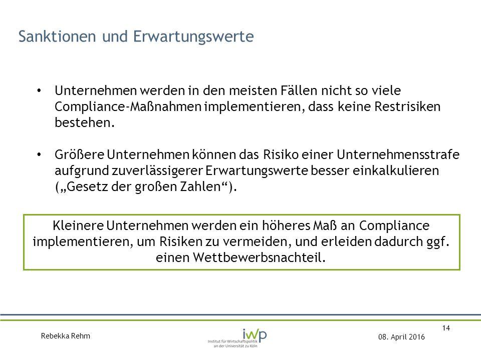 Rebekka Rehm 08. April 2016 14 Sanktionen und Erwartungswerte Unternehmen werden in den meisten Fällen nicht so viele Compliance-Maßnahmen implementie
