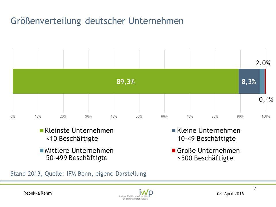Rebekka Rehm 08. April 2016 2 Größenverteilung deutscher Unternehmen Stand 2013, Quelle: IFM Bonn, eigene Darstellung <10 Beschäftigte10-49 Beschäftig