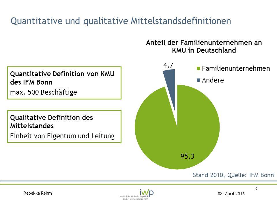 Rebekka Rehm 08. April 2016 3 Qualitative Definition des Mittelstandes Einheit von Eigentum und Leitung Stand 2010, Quelle: IFM Bonn Quantitative und