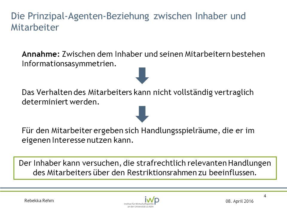 Rebekka Rehm 08. April 2016 Annahme: Zwischen dem Inhaber und seinen Mitarbeitern bestehen Informationsasymmetrien. Das Verhalten des Mitarbeiters kan