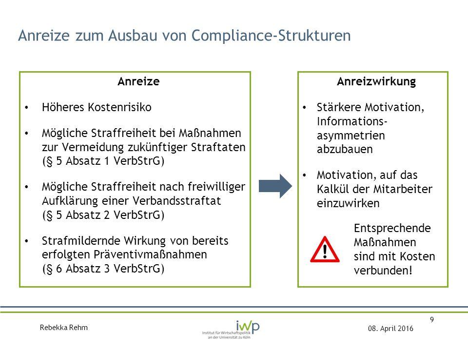 Rebekka Rehm 08. April 2016 9 Anreize zum Ausbau von Compliance-Strukturen Anreize Höheres Kostenrisiko Mögliche Straffreiheit bei Maßnahmen zur Verme