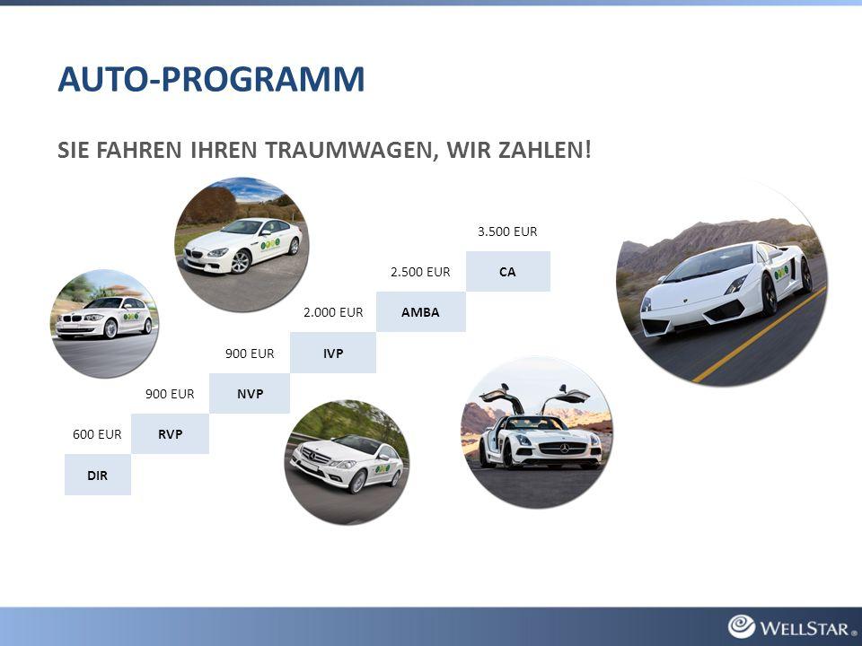 AUTO-PROGRAMM SIE FAHREN IHREN TRAUMWAGEN, WIR ZAHLEN! 3.500 EUR 2.500 EURCA 2.000 EURAMBA 900 EURIVP 900 EURNVP 600 EURRVP DIR