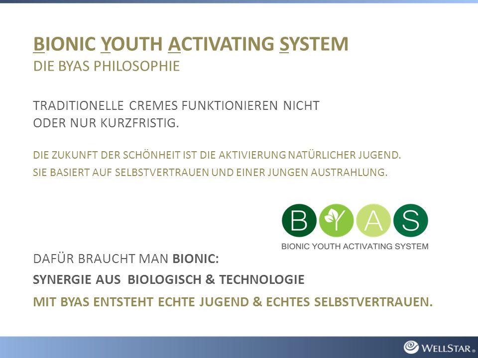 BIONIC YOUTH ACTIVATING SYSTEM DIE BYAS PHILOSOPHIE TRADITIONELLE CREMES FUNKTIONIEREN NICHT ODER NUR KURZFRISTIG.