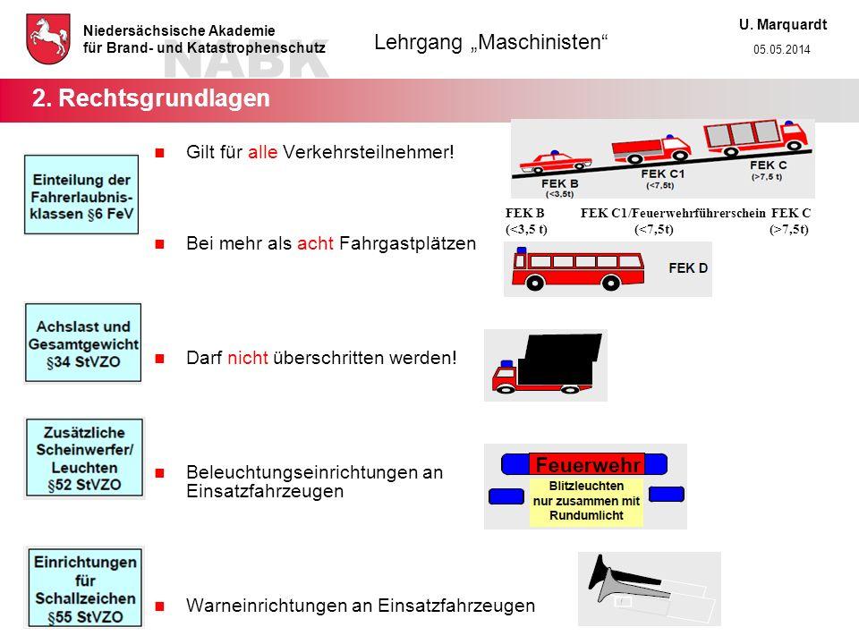 NABK Niedersächsische Akademie für Brand- und Katastrophenschutz U.