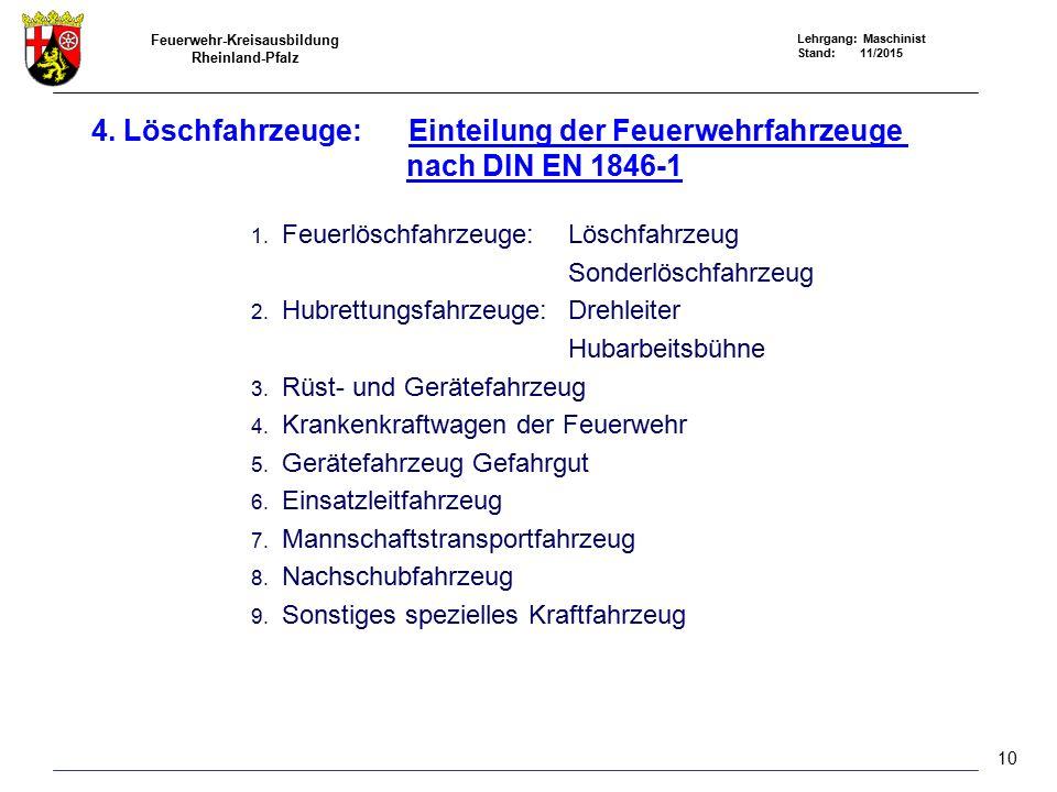 Feuerwehr-Kreisausbildung Rheinland-Pfalz Lehrgang: Maschinist Stand: 11/2015 4. Löschfahrzeuge: Einteilung der Feuerwehrfahrzeuge nach DIN EN 1846-1