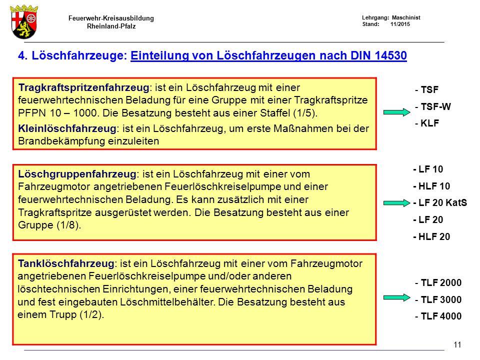 Feuerwehr-Kreisausbildung Rheinland-Pfalz Lehrgang: Maschinist Stand: 11/2015 4. Löschfahrzeuge: Einteilung von Löschfahrzeugen nach DIN 14530 Löschgr