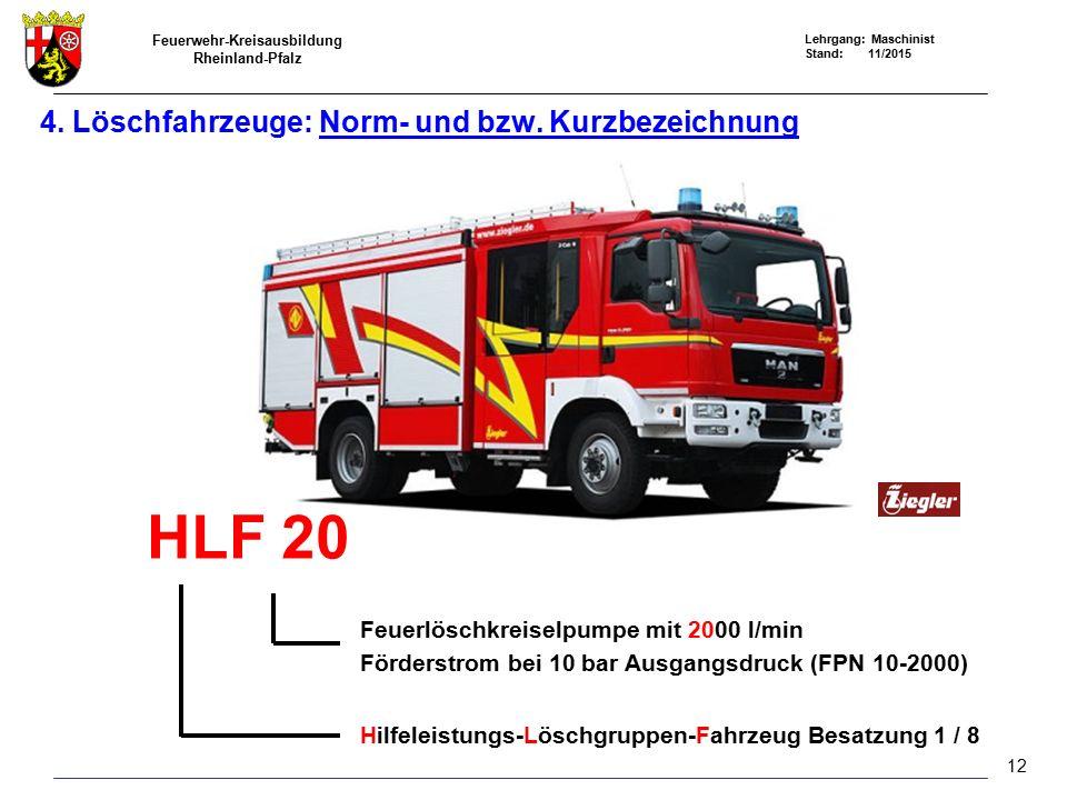 Feuerwehr-Kreisausbildung Rheinland-Pfalz Lehrgang: Maschinist Stand: 11/2015 4. Löschfahrzeuge: Norm- und bzw. Kurzbezeichnung HLF 20 Feuerlöschkreis