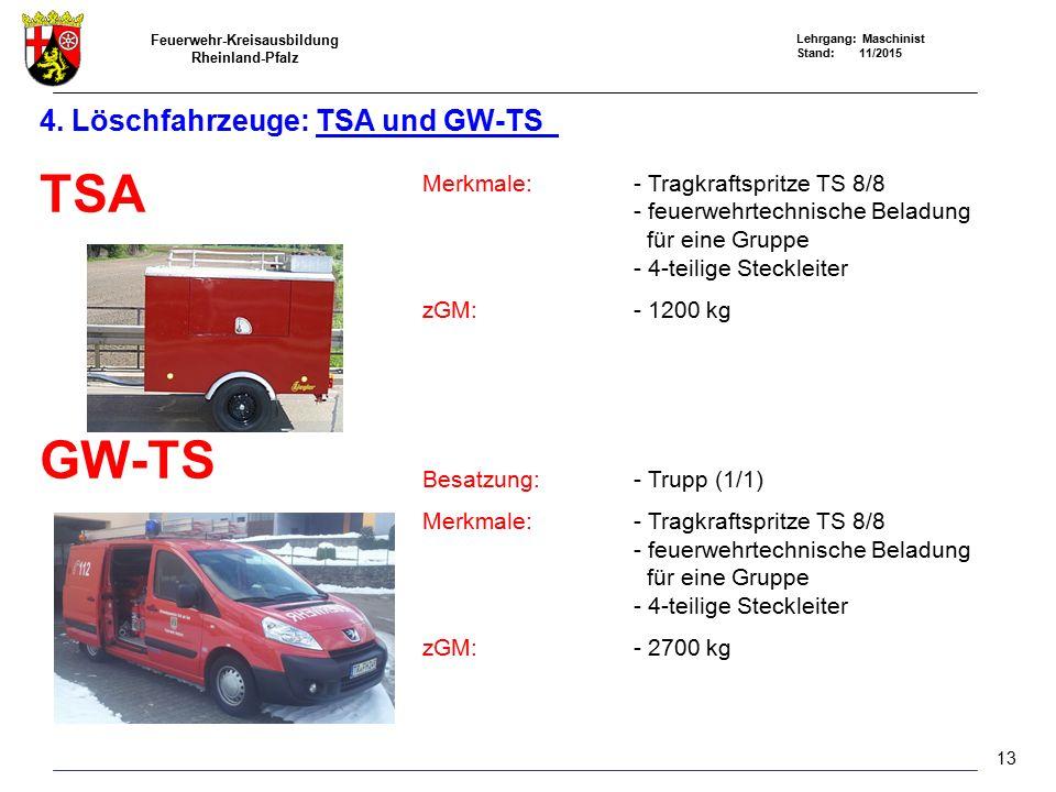 Feuerwehr-Kreisausbildung Rheinland-Pfalz Lehrgang: Maschinist Stand: 11/2015 TSA GW-TS Merkmale:- Tragkraftspritze TS 8/8 - feuerwehrtechnische Beladung für eine Gruppe - 4-teilige Steckleiter zGM:- 1200 kg Besatzung:- Trupp (1/1) Merkmale:- Tragkraftspritze TS 8/8 - feuerwehrtechnische Beladung für eine Gruppe - 4-teilige Steckleiter zGM:- 2700 kg 4.
