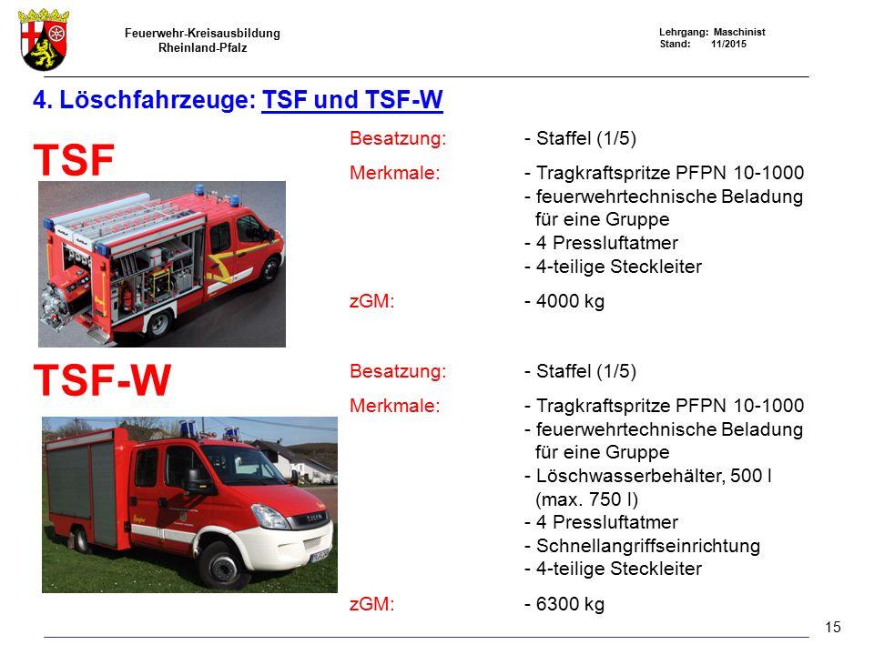 Feuerwehr-Kreisausbildung Rheinland-Pfalz Lehrgang: Maschinist Stand: 11/2015 4. Löschfahrzeuge: TSF und TSF-W TSF TSF-W Besatzung:- Staffel (1/5) Mer