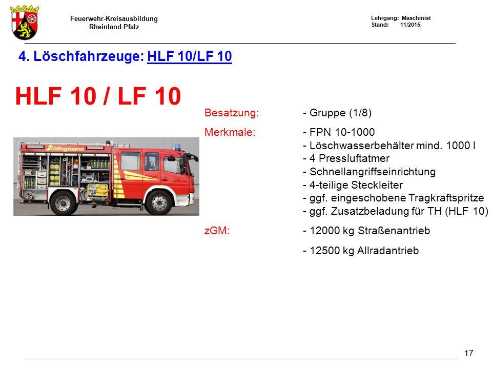 Feuerwehr-Kreisausbildung Rheinland-Pfalz Lehrgang: Maschinist Stand: 11/2015 4. Löschfahrzeuge: HLF 10/LF 10 HLF 10 / LF 10 Besatzung:- Gruppe (1/8)