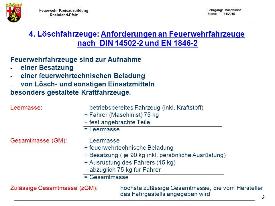 Feuerwehr-Kreisausbildung Rheinland-Pfalz Lehrgang: Maschinist Stand: 11/2015 4. Löschfahrzeuge: Anforderungen an Feuerwehrfahrzeuge nach DIN 14502-2