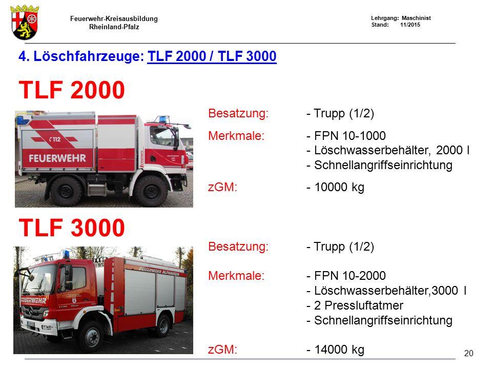 Feuerwehr-Kreisausbildung Rheinland-Pfalz Lehrgang: Maschinist Stand: 11/2015 4. Löschfahrzeuge: TLF 2000 / TLF 3000 TLF 2000 TLF 3000 Besatzung:- Tru